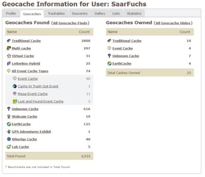 Public Geocache Information.png