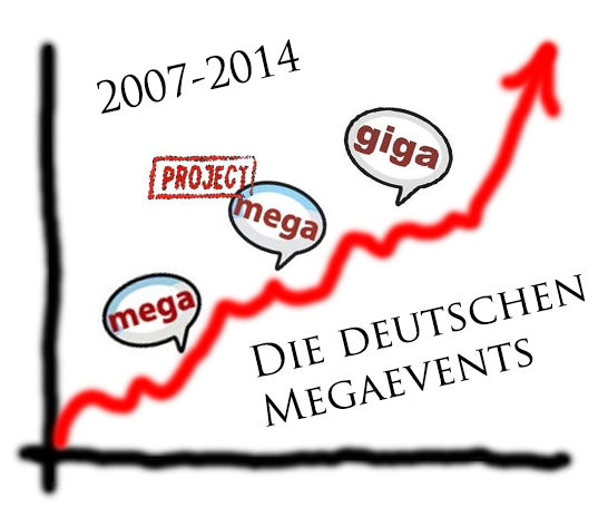 Illustration der Statistik der deutschen Megaevents