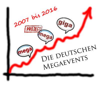 Entwicklung der Megaevents von 2007 bis 2016 in Deutschland