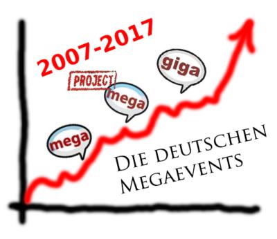 Entwicklung der deutschen Mega-Events von 2007 bis 2017