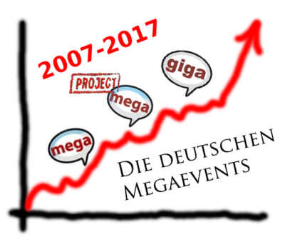 Entwicklung Mega-Events bis 2017.png