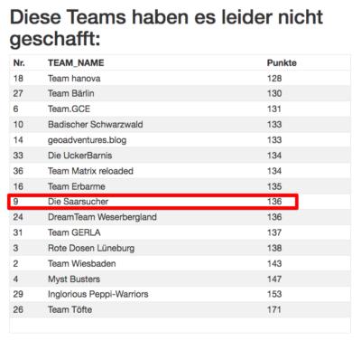 Teams-verpasst.png