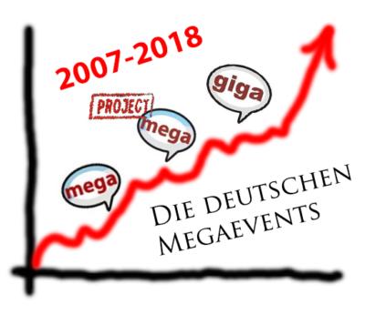 Entwicklung der deutschen Mega-Events von 2007 bis 2018
