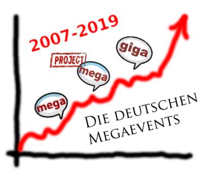 Entwicklung der deutschen Mega-Events von 2007 bis 2019