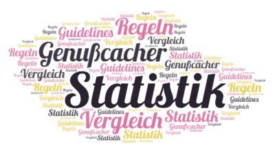 Von Genußcachern und Statistikern